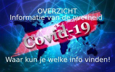 Coronavirus COVID-19 Informatie